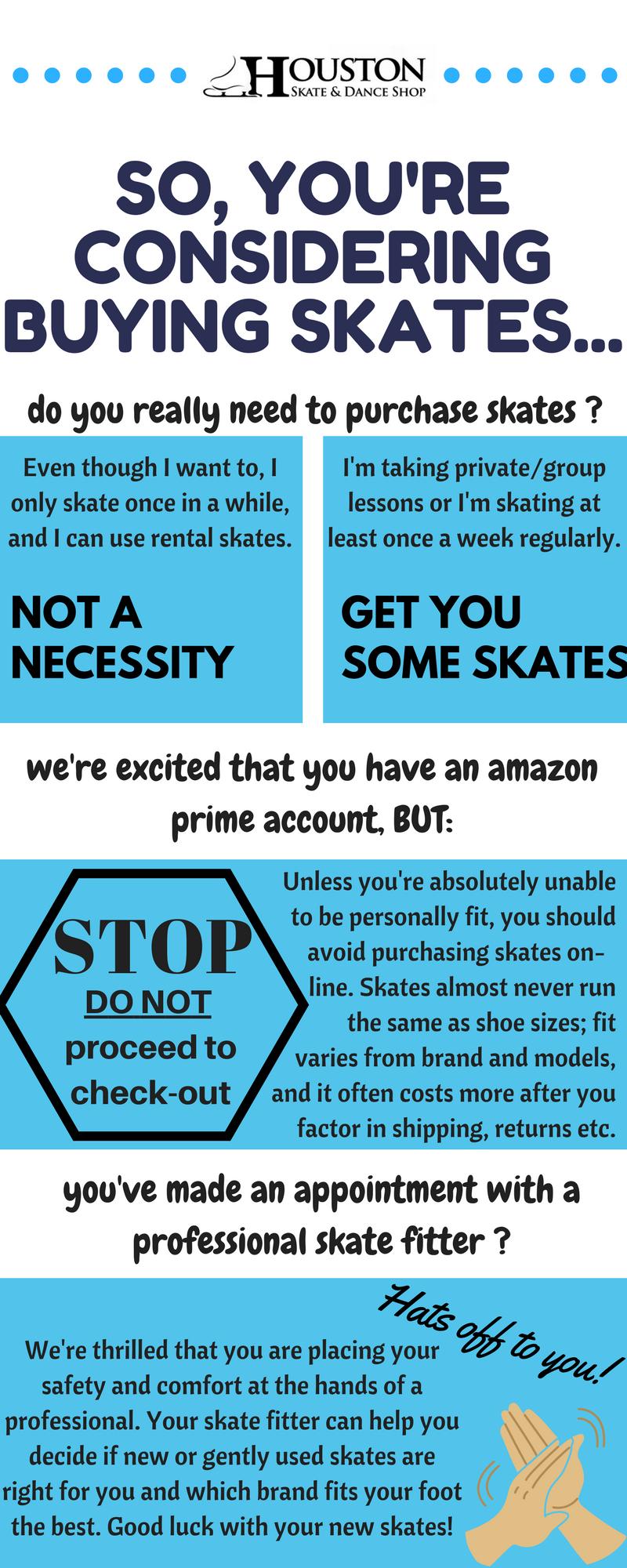 Buying Skates infographic